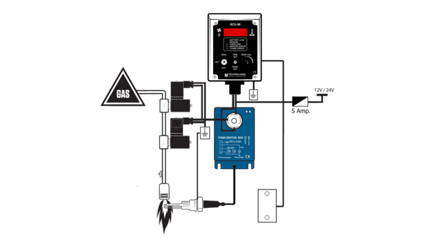 FCE60 with temperature control system SC5-96