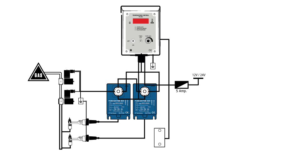 TC101 two burner system with FCE60 EN298 : 2012