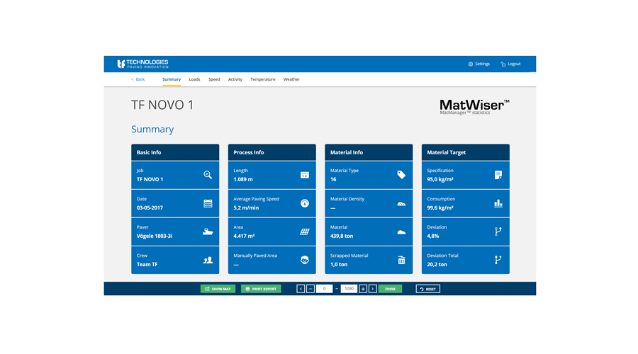 MatManager MatWiser report system